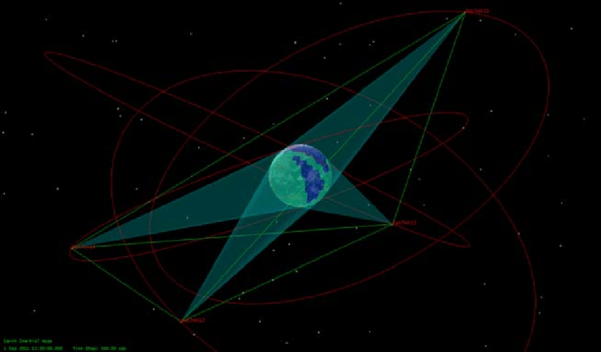 Tetrahedral Satellites Constellation Earth Orbit