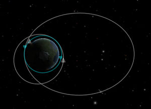 Orbit - Kerbal Space Program Wiki