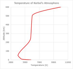 Kerbol - Kerbal Space Program Wiki